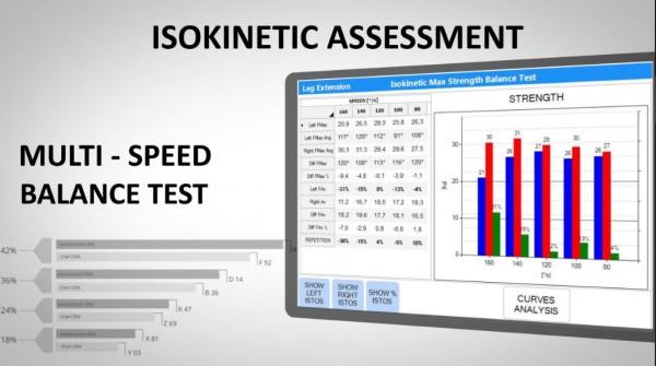 isokinetischer-balance-test