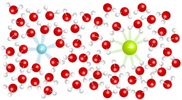 positive-negative-ionen
