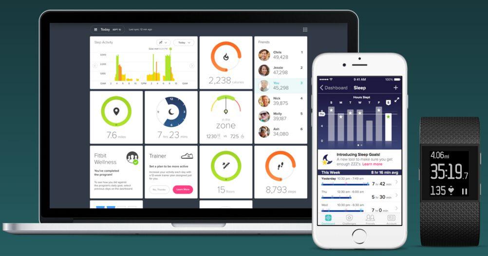 GPS Uhr Surge und Fitbit App