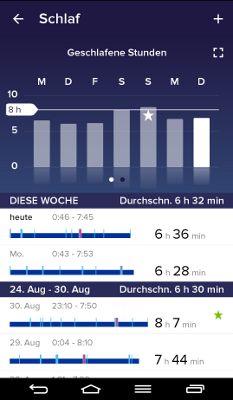 Fitbit App Schlafaufzeichnung Wochen Chart