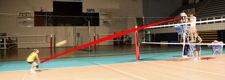 Volleyball Training Verteidigung