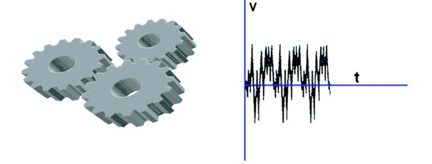 Deterministische Vibrationen