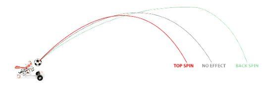 Schußparameter einstellen - Flugbahn