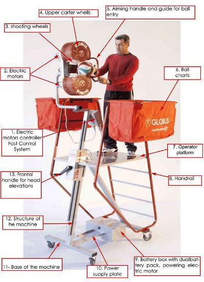 Trainingsmaschine für Volleyballspieler Aufschlagtraining