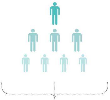 Gewichtsdaten von 8 Personen speichern