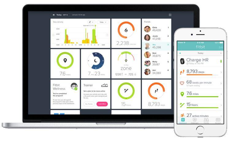 Fitbit App für Smartphone und Desktop