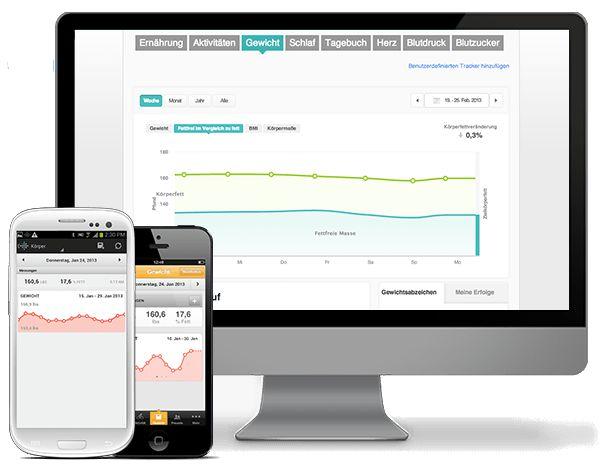 Gewichtskontrolle über Smartphone App